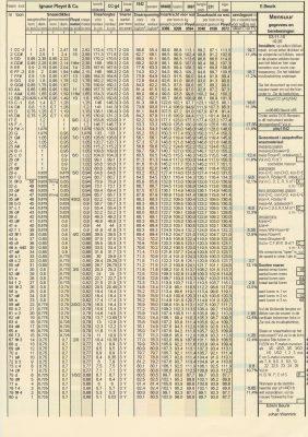 Pleyel-sn9648-1842-Paris-bewerkt